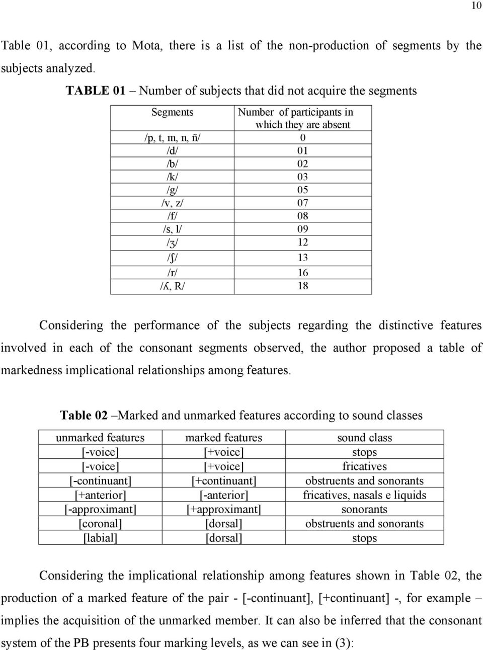 /S/ 13 /r/ 16 /, R/ 18 Considering the performance of the subjects regarding the distinctive features involved in each of the consonant segments observed, the author proposed a table of markedness