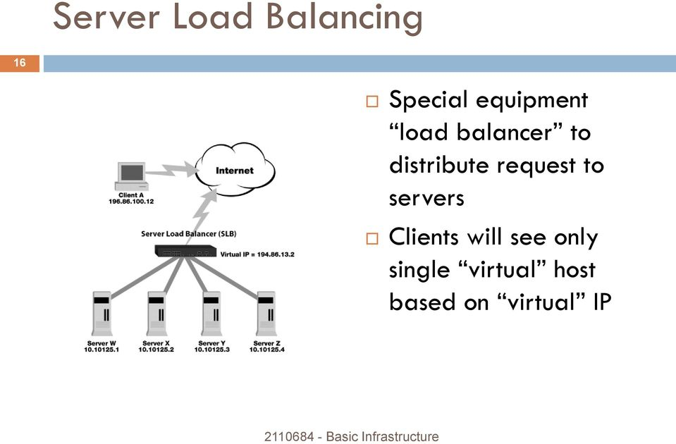servers Clients will see only single virtual