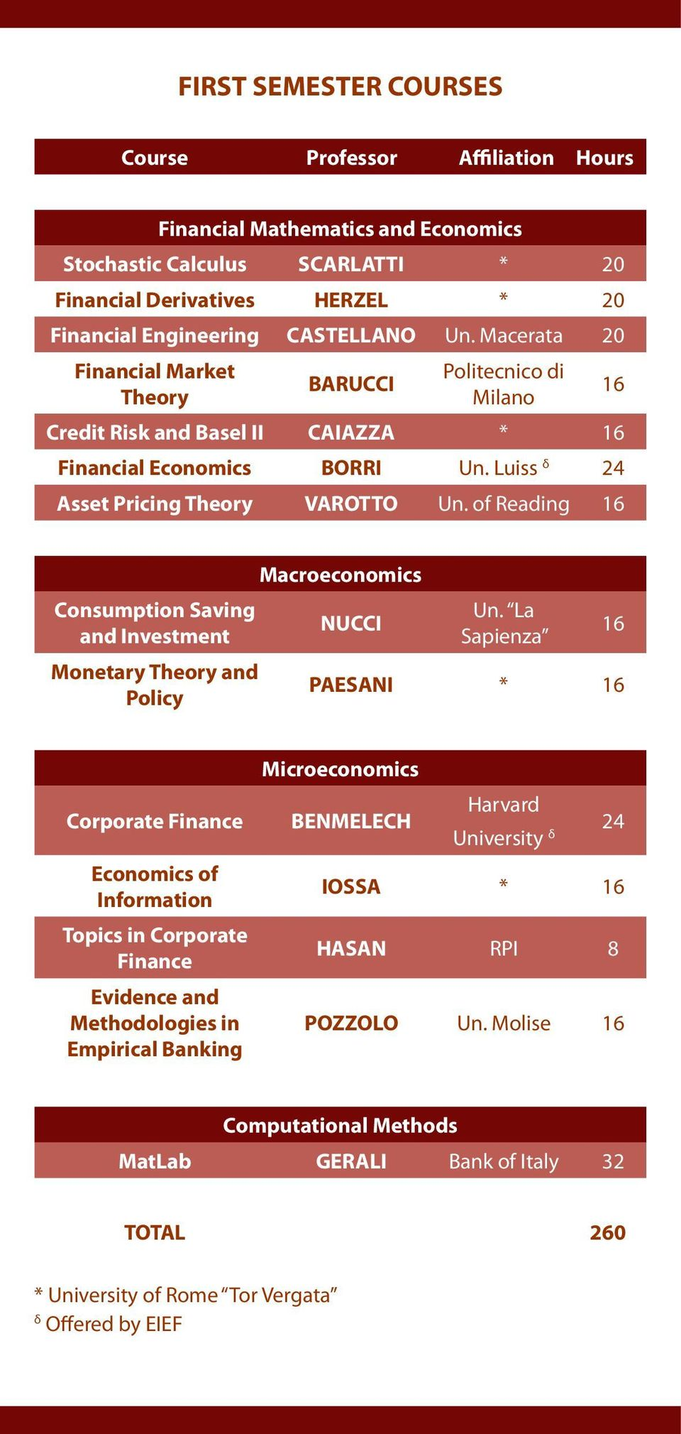 of Reading 16 16 Consumption Saving and Investment Monetary Theory and Policy Macroeconomics NUCCI Un.