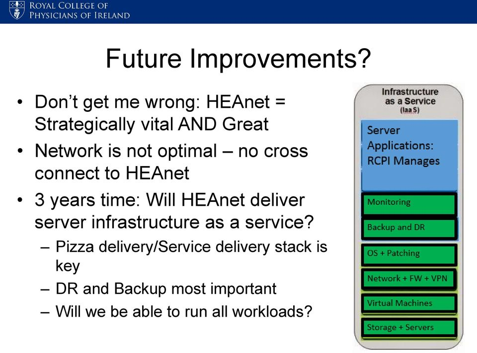 optimal no cross connect to HEAnet 3 years time: Will HEAnet deliver server