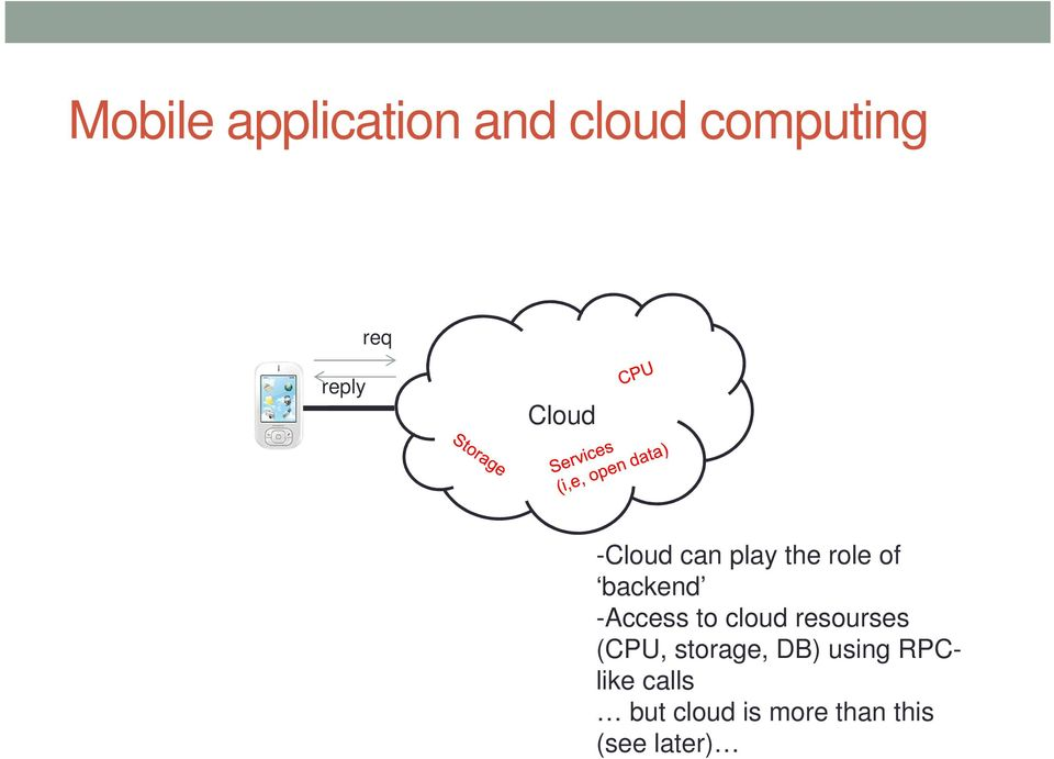 -Access to cloud resourses (CPU, storage, DB)