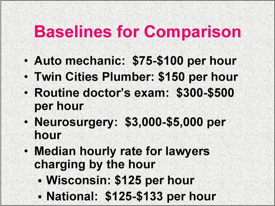 Neurosurgery: $3,000-$5,000 per hour Median hourly rate for lawyers