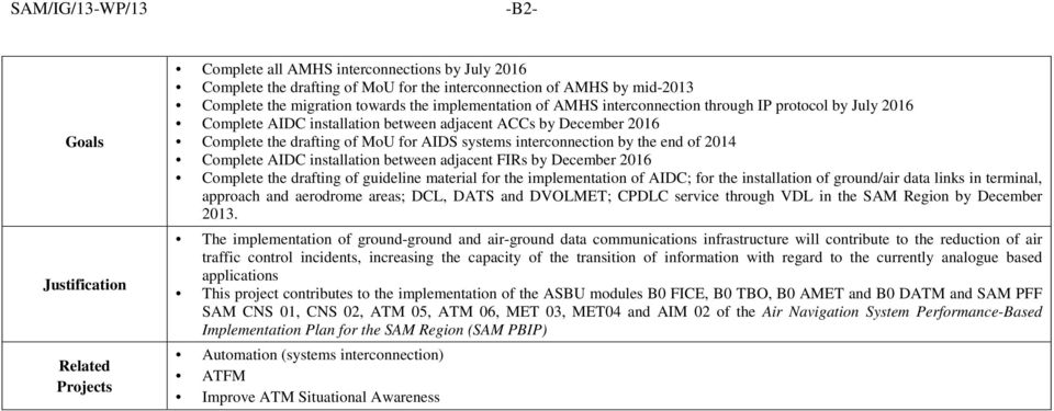 systems interconnection by the end of 2014 Complete AIDC installation between adjacent FIRs by December 2016 Complete the drafting of guideline material for the implementation of AIDC; for the