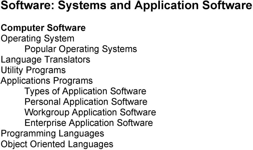 Programs Types of Application Software Personal Application Software Workgroup