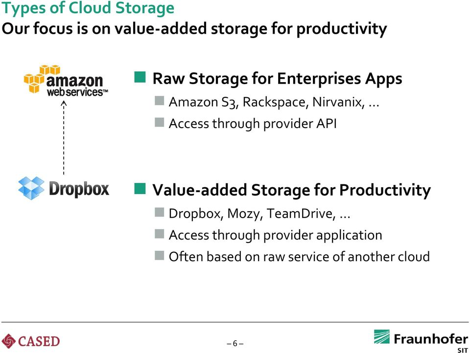 through provider API Value-added Storage for Productivity Dropbox, Mozy,