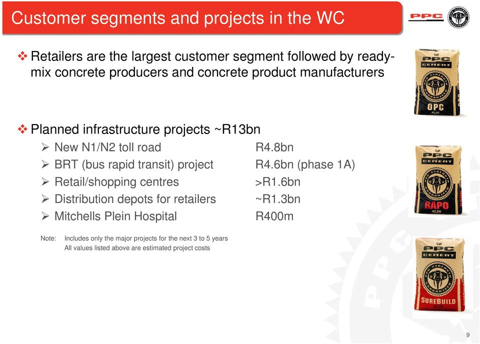8bn BRT (bus rapid transit) project R4.6bn (phase 1A) Retail/shopping centres >R1.6bn Distribution depots for retailers ~R1.
