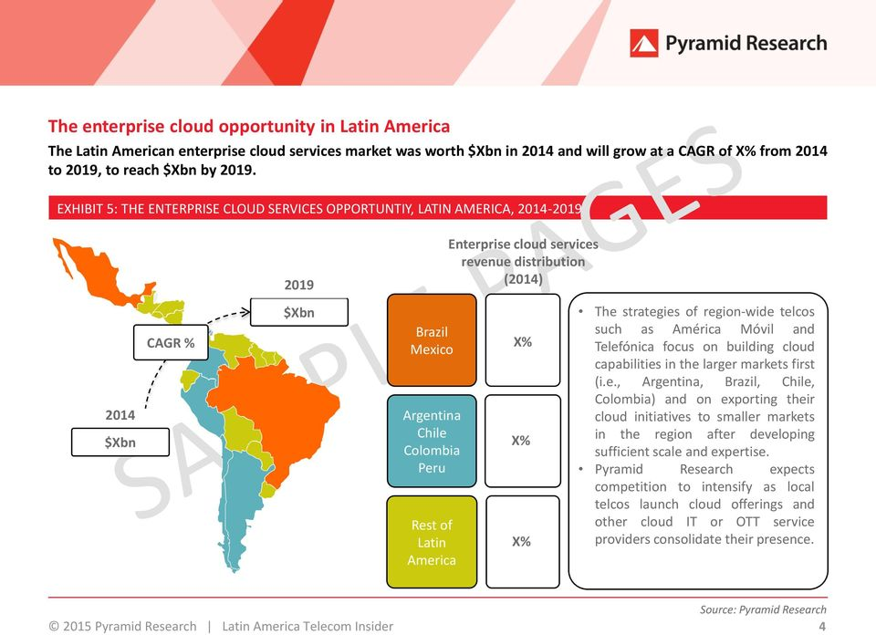 Peru Rest of Latin America X% X% X% The strategies of region-wide telcos such as América Móvil and Telefónica focus on building cloud capabilities in the larger markets first (i.e., Argentina, Brazil, Chile, Colombia) and on exporting their cloud initiatives to smaller markets in the region after developing sufficient scale and expertise.