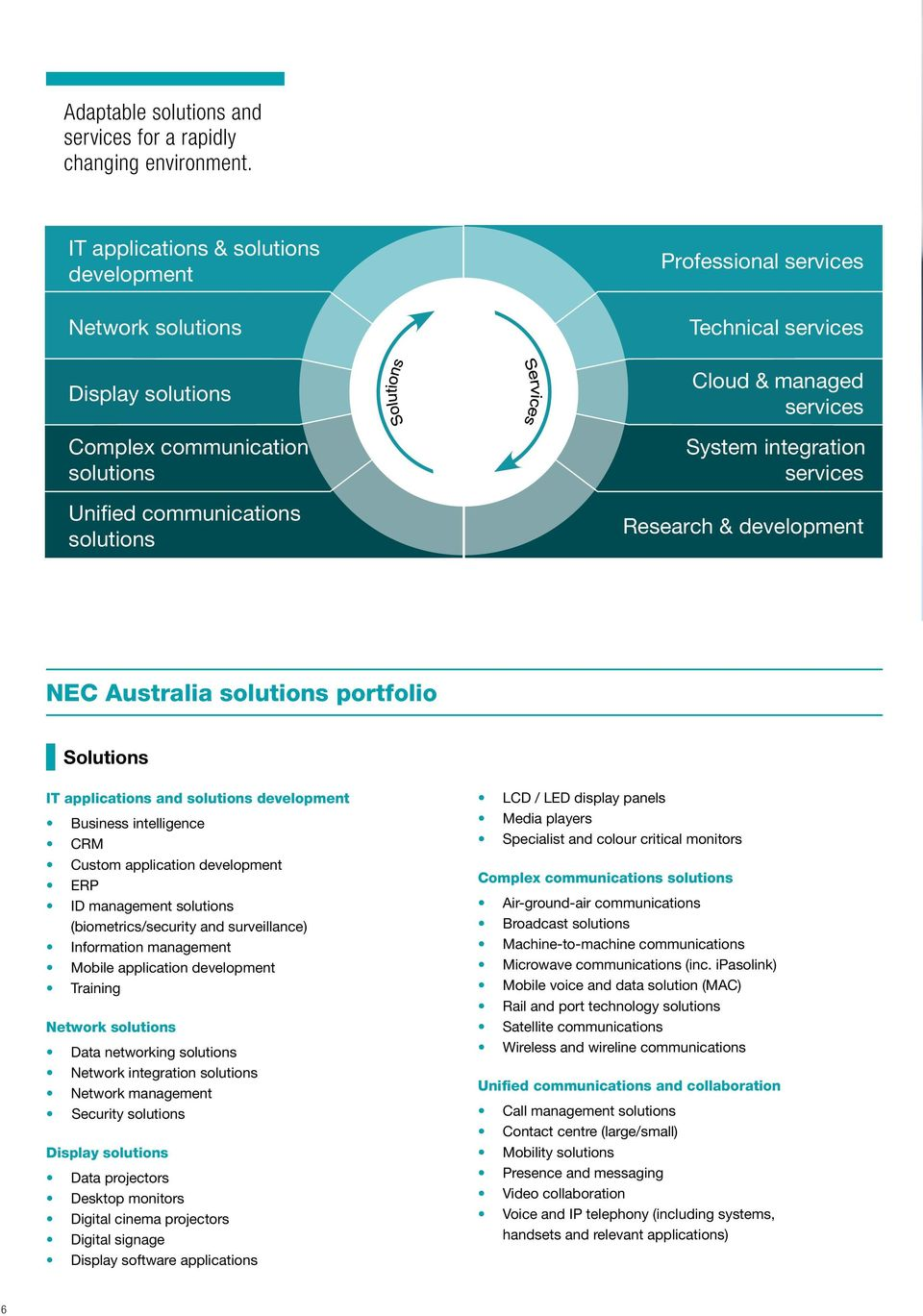 services System integration services Research & development NEC Australia solutions portfolio Solutions IT applications and solutions development Business intelligence CRM Custom application