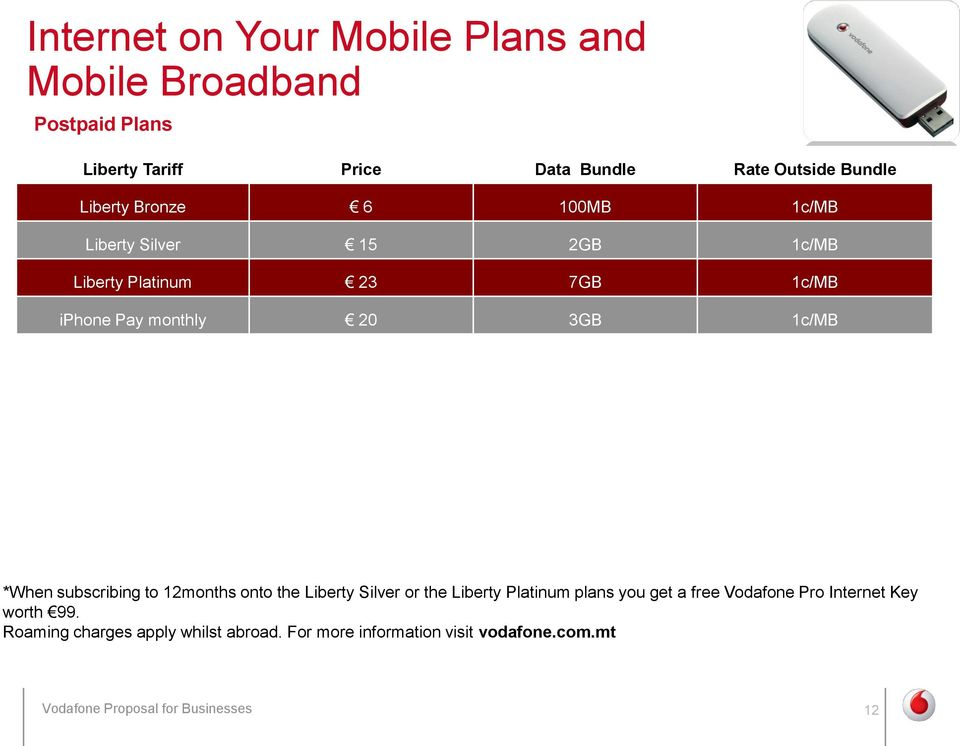 20 3GB 1c/MB *When subscribing to 12months onto the Liberty Silver or the Liberty Platinum plans you get a free