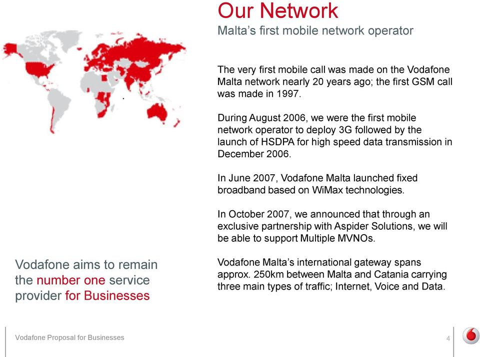 In June 2007, Vodafone Malta launched fixed broadband based on WiMax technologies.