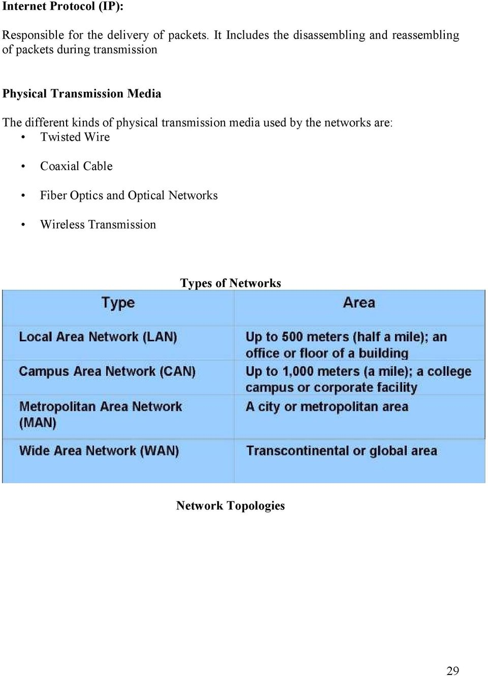 Transmission Media The different kinds of physical transmission media used by the networks