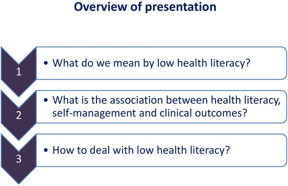 What is the association between health literacy,