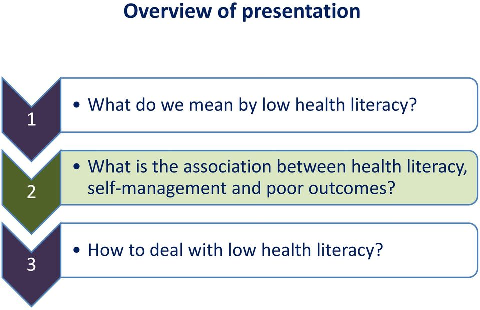 What is the association between health
