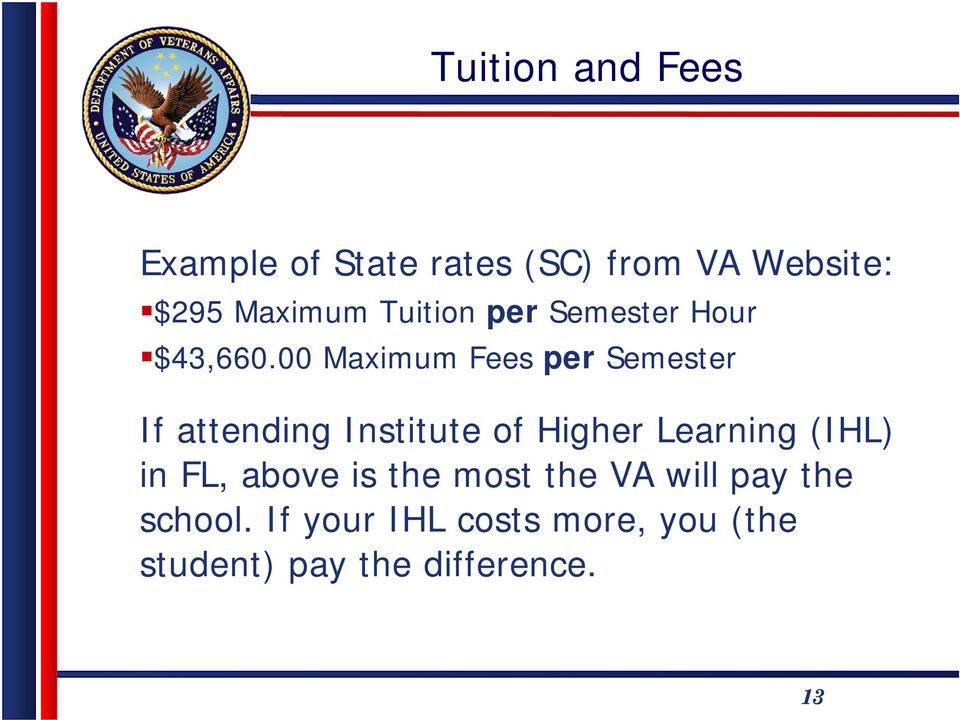 00 Maximum Fees per Semester If attending Institute of Higher Learning