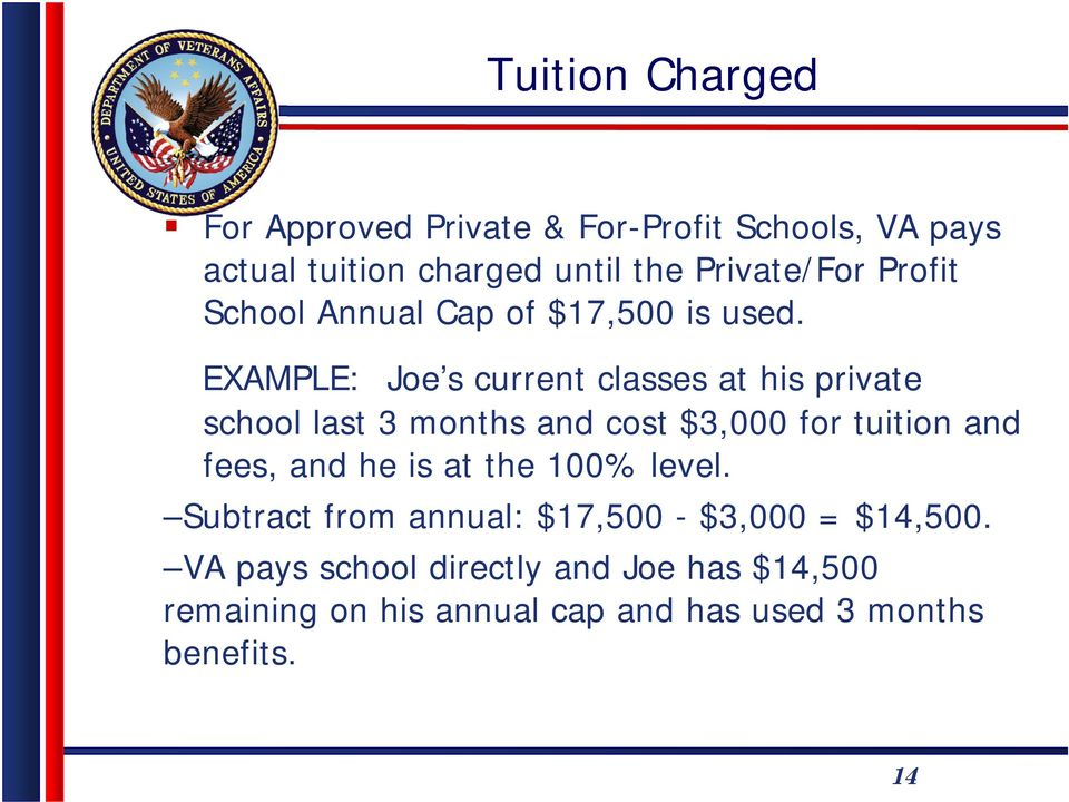 EXAMPLE: Joe s current classes at his private school last 3 months and cost $3,000 for tuition and fees, and he