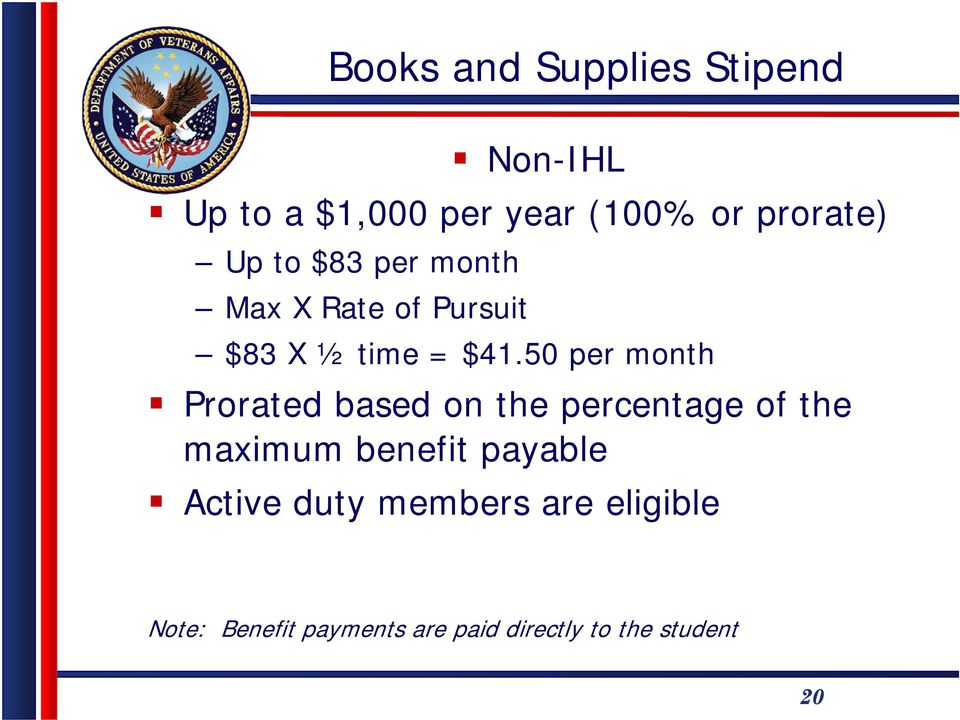 50 per month Prorated based on the percentage of the maximum benefit payable