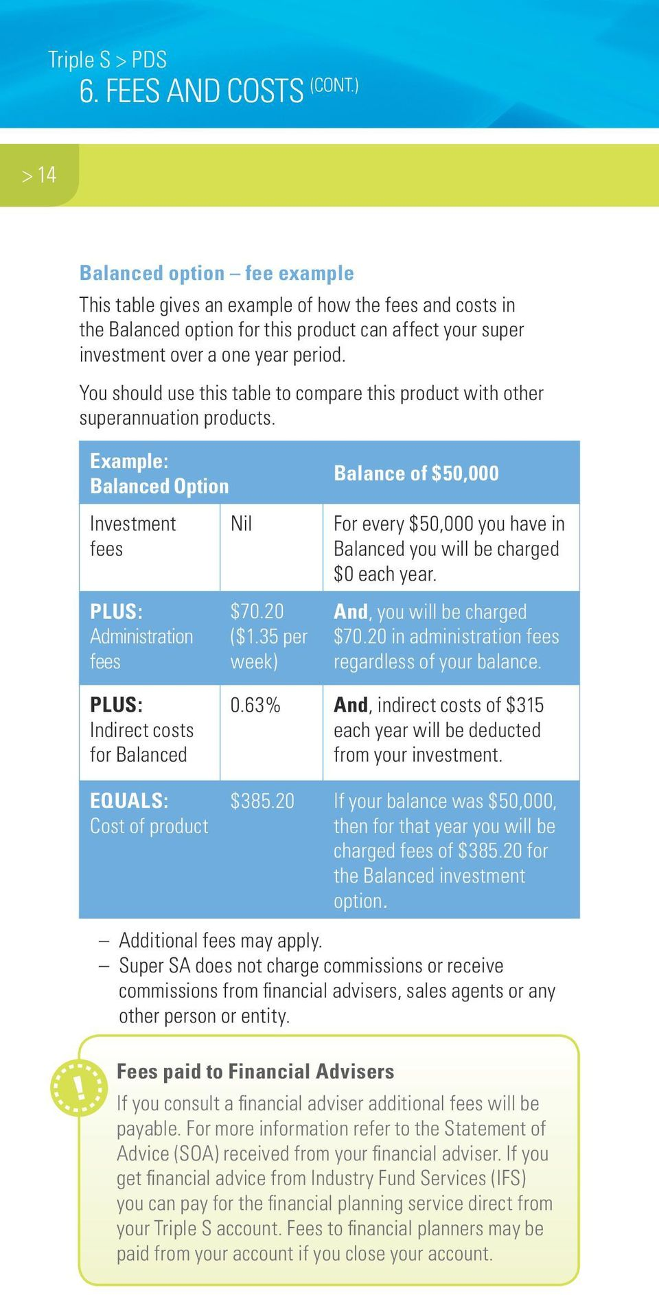 You should use this table to compare this product with other superannuation products. Example: Balanced Option Balance of $50,000 Investment fees PLUS: Administration fees Nil $70.20 ($1.