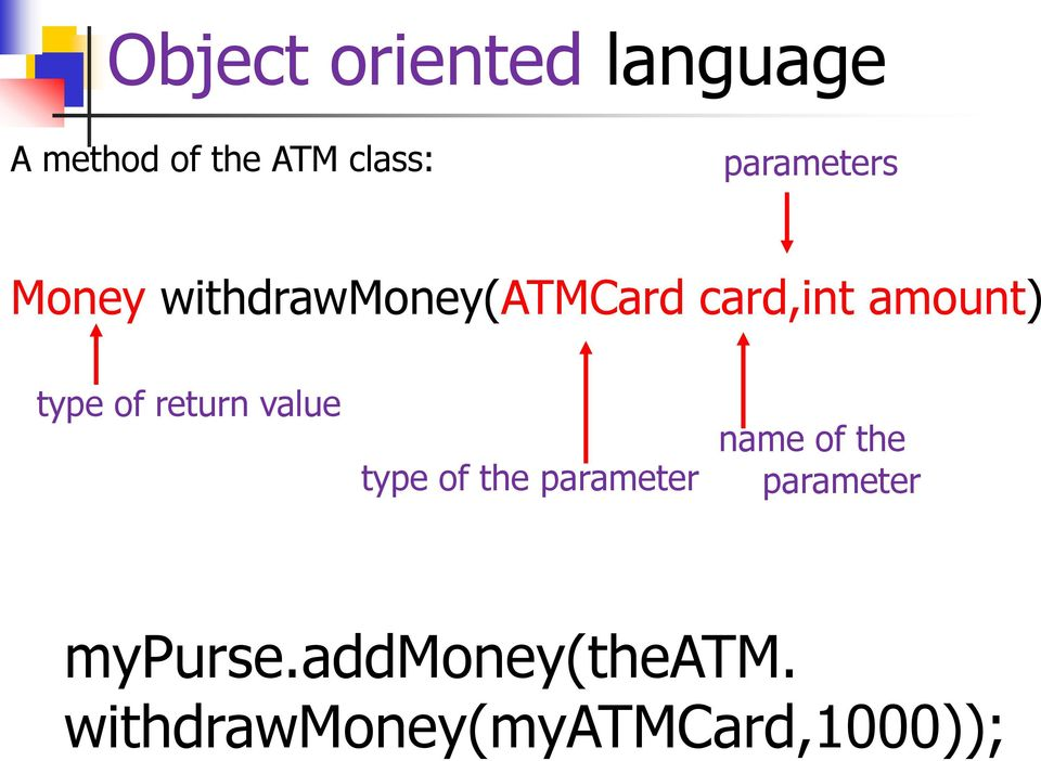 type of return value type of the parameter name of the
