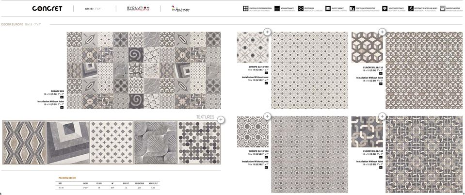 AND BASES RESISTENCIA A ÁCIDOS Y BASES INDOOR FLOOR TILE PAVIMENTO DE INTERIOR DECOR EUROPE 18x18 7 x7 EUROPE EU.18/110 EUROPE EU.