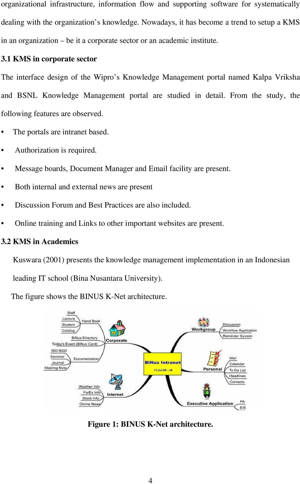 1 KMS in corporate sector The interface design of the Wipro s Knowledge Management portal named Kalpa Vriksha and BSNL Knowledge Management portal are studied in detail.