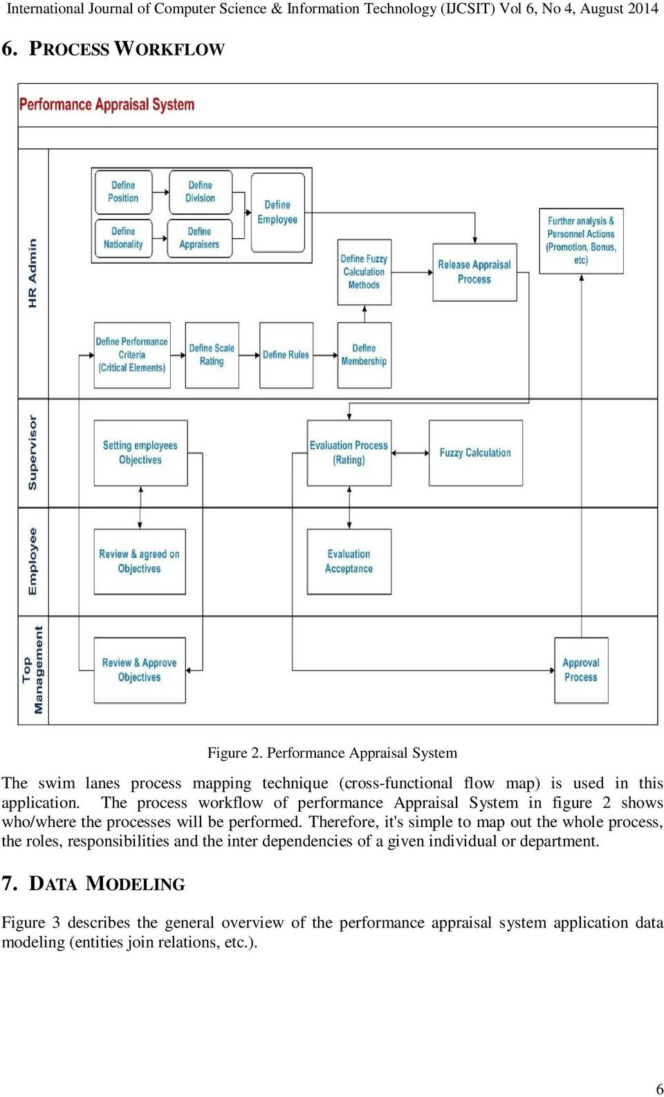 The process workflow of performance Appraisal System in figure 2 shows who/where the processes will be performed.