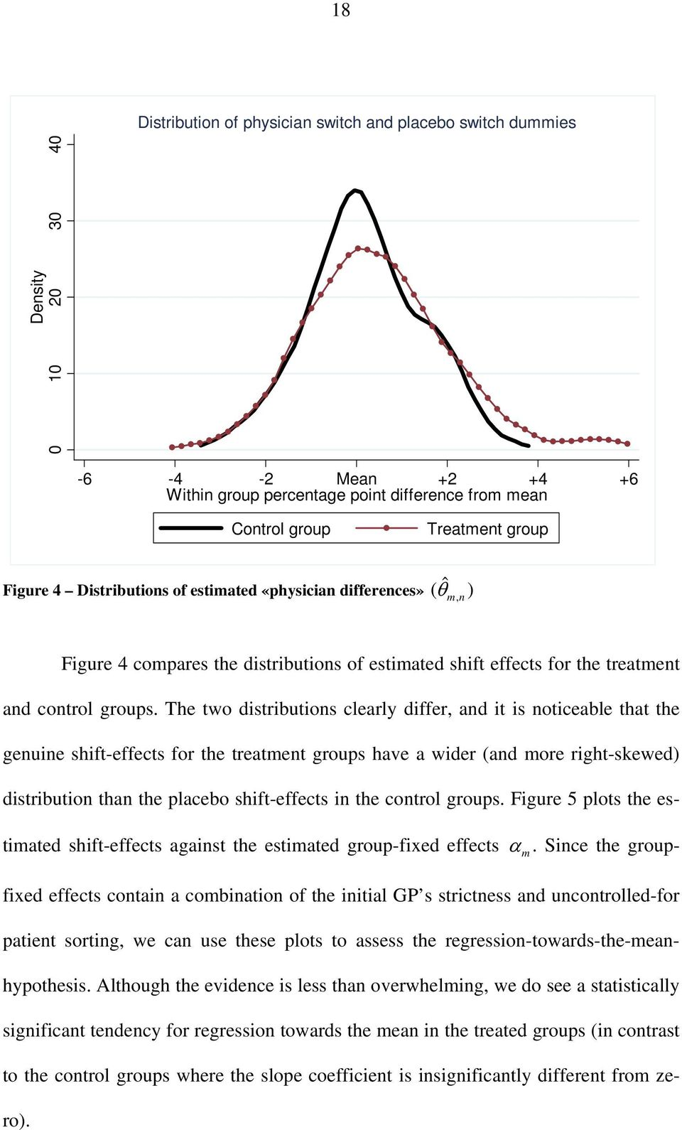 The two distributions clearly differ, and it is noticeable that the genuine shift-effects for the treatment groups have a wider (and more right-skewed) distribution than the placebo shift-effects in