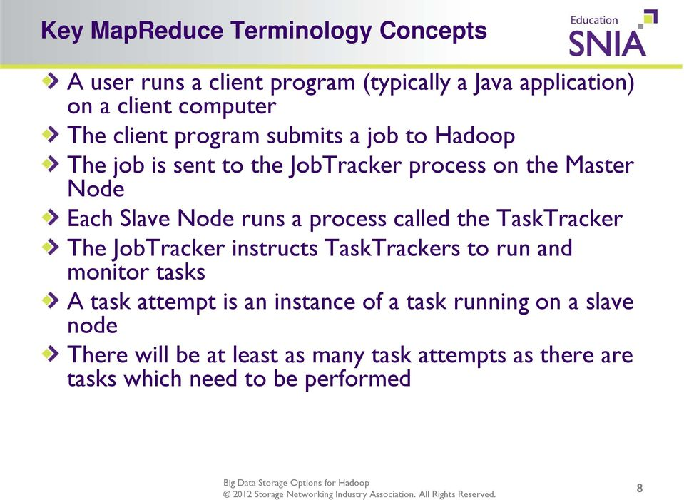 process called the TaskTracker The JobTracker instructs TaskTrackers to run and monitor tasks A task attempt is an instance