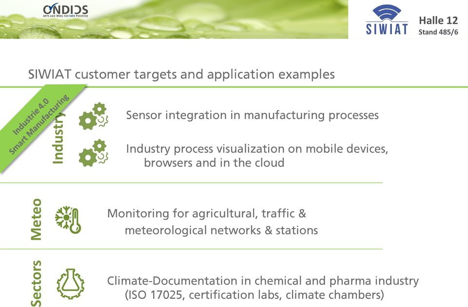 browsers and in the cloud Monitoring for agricultural, traffic & meteorological networks &
