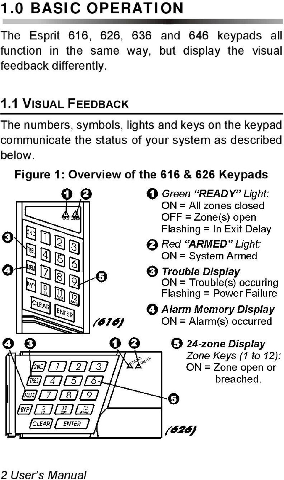 1 VISUAL FEEDBACK The numbers, symbols, lights and keys on the keypad communicate