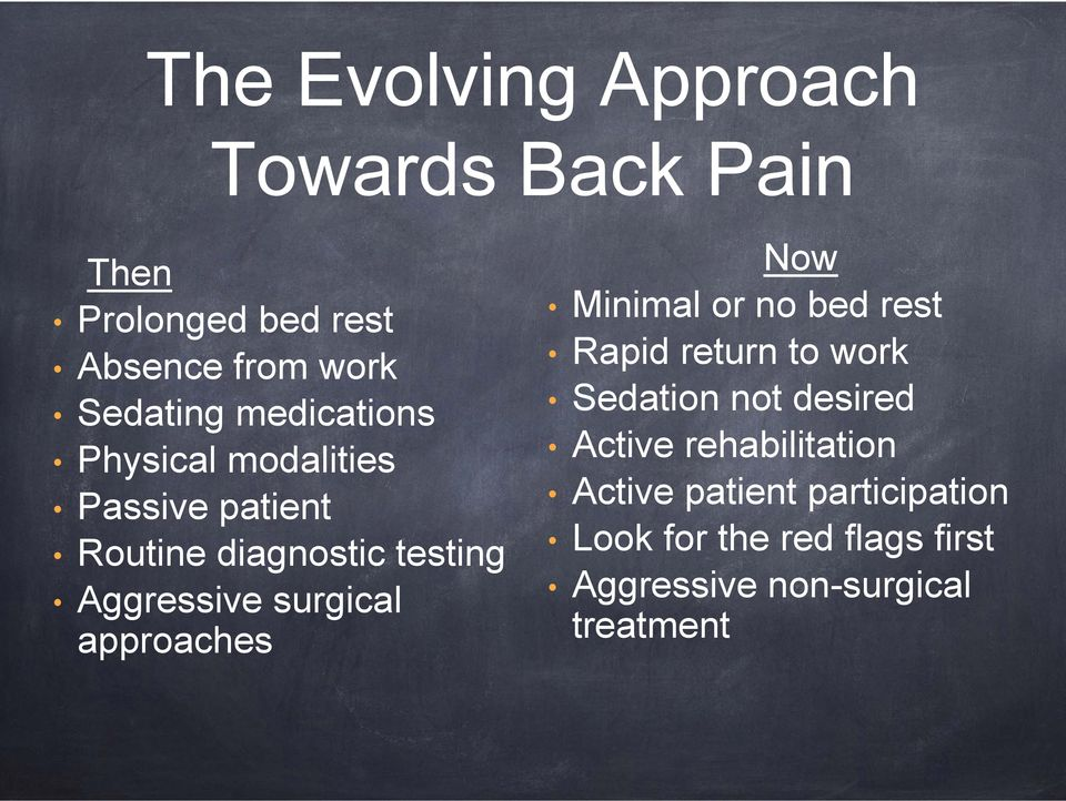 approaches Now Minimal or no bed rest Rapid return to work Sedation not desired Active