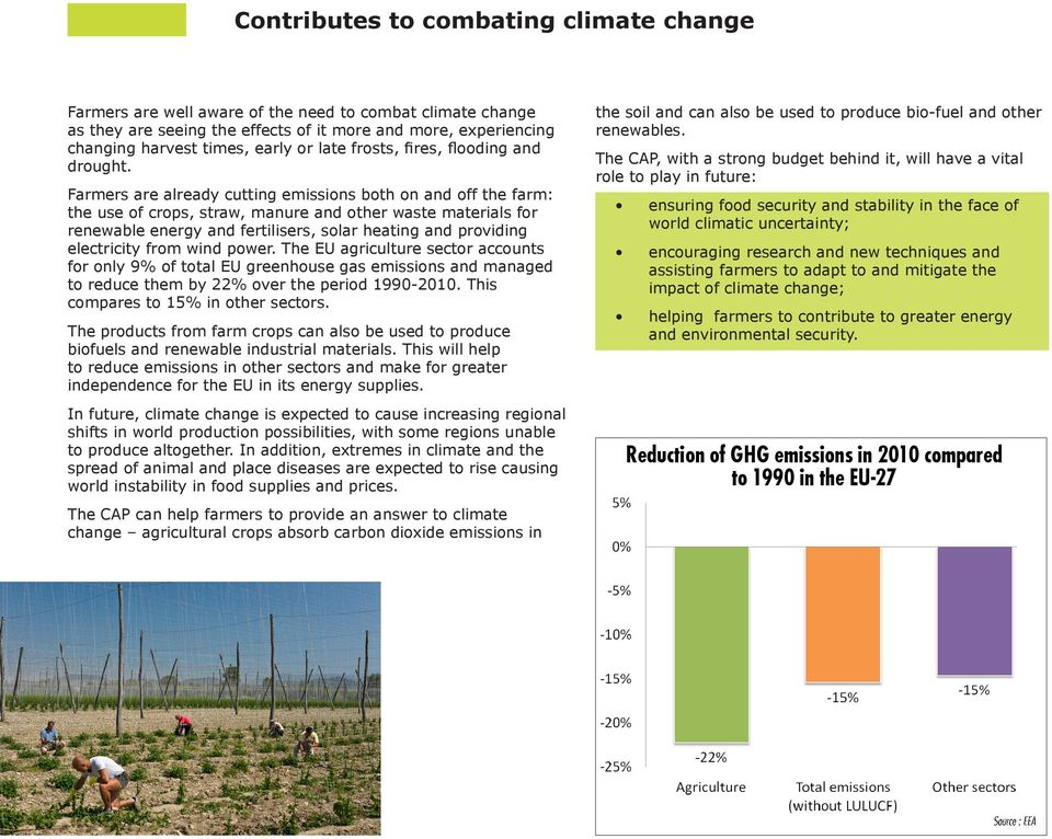 Farmers are already cutting emissions both on and off the farm: the use of crops, straw, manure and other waste materials for renewable energy and fertilisers, solar heating and providing electricity
