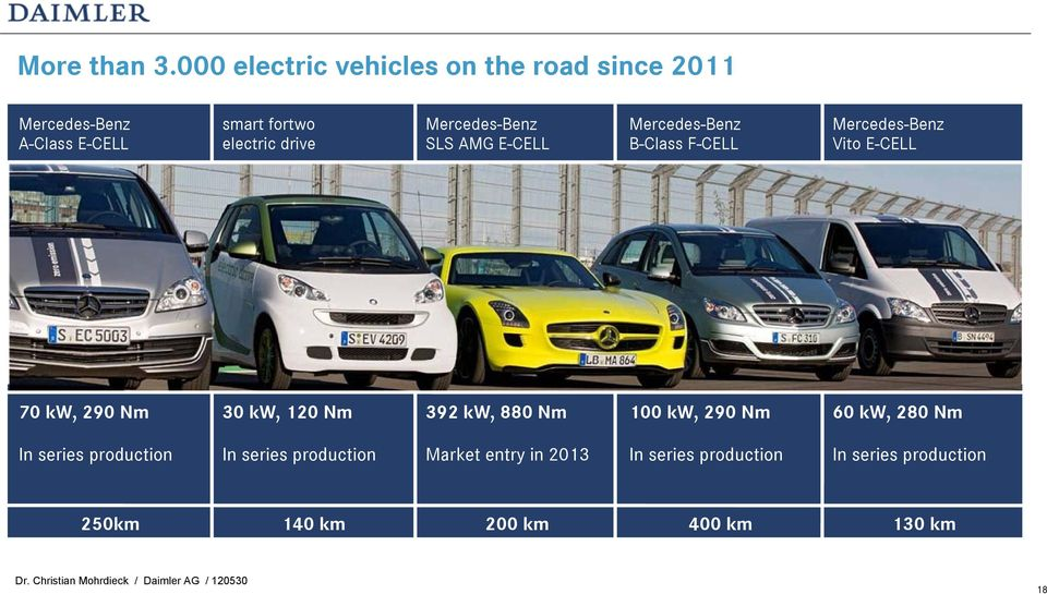 Mercedes-Benz SLS AMG E-CELL Mercedes-Benz B-Class F-CELL Mercedes-Benz Vito E-CELL 70 kw, 290 Nm 30
