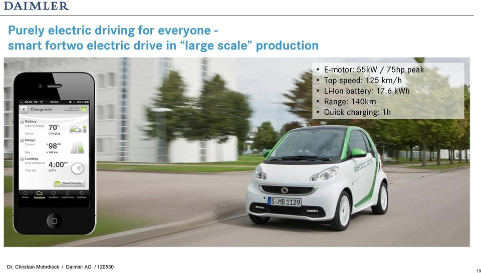 E-motor: 55kW / 75hp peak Top speed: 125 km/h