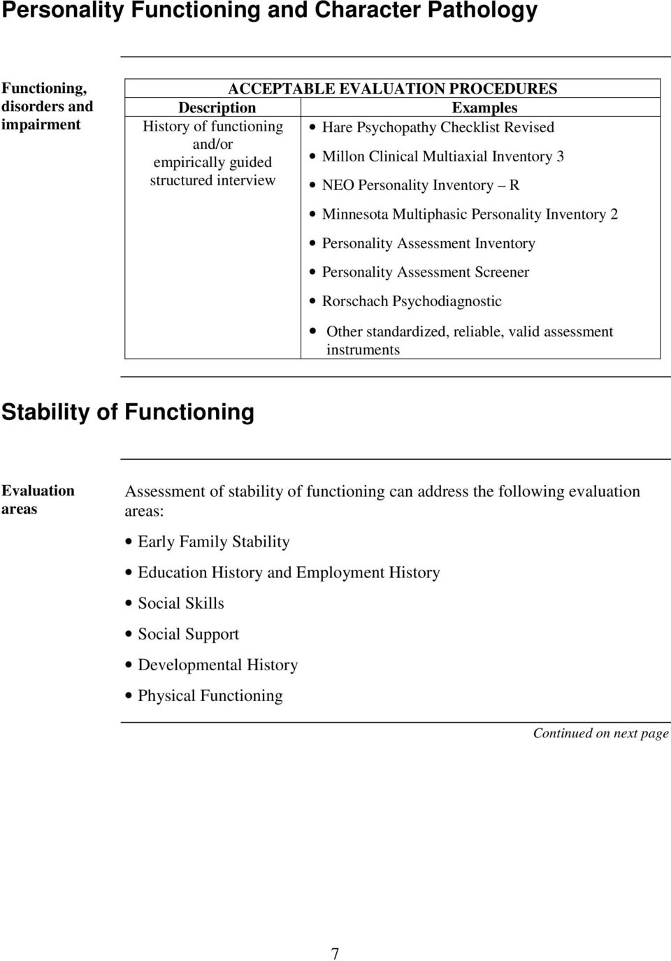Personality Assessment Screener Rorschach Psychodiagnostic Stability of Functioning Evaluation areas Assessment of stability of functioning can address the following