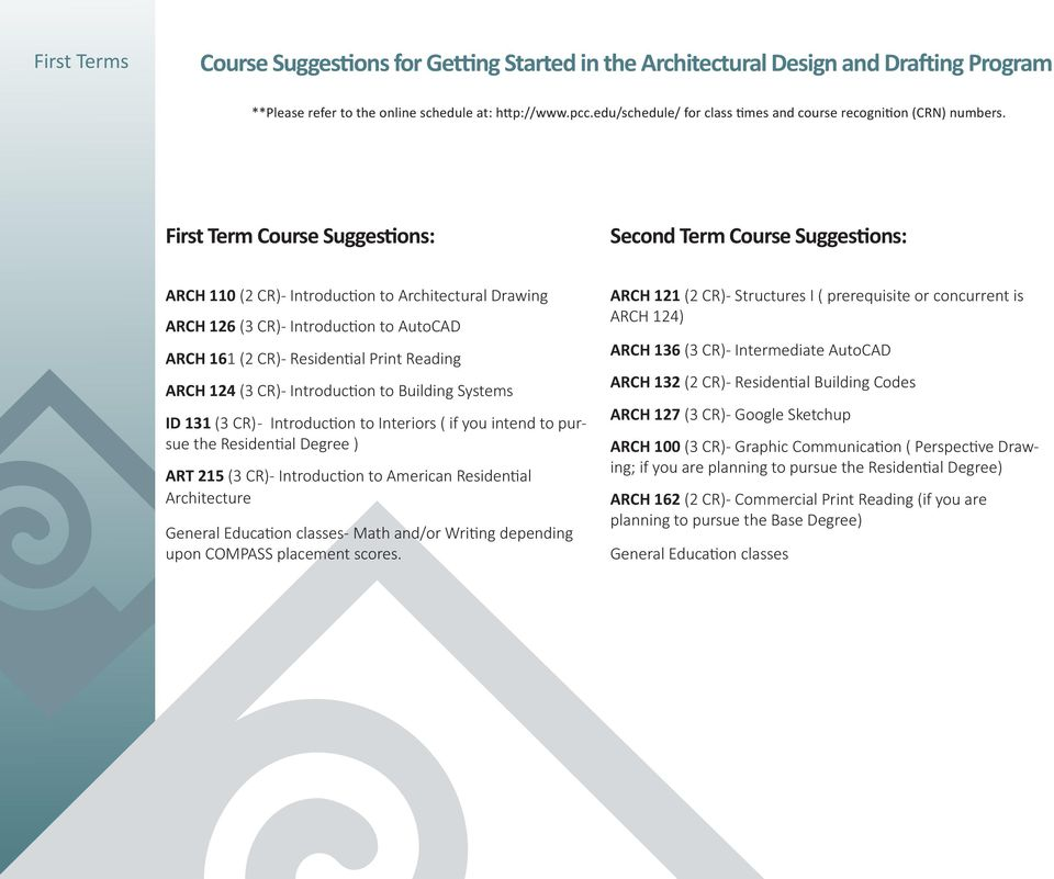 First Term Course Suggestions: Second Term Course Suggestions: ARCH 110 (2 CR)- Introduction to Architectural Drawing ARCH 126 (3 CR)- Introduction to AutoCAD ARCH 161 (2 CR)- Residential Print