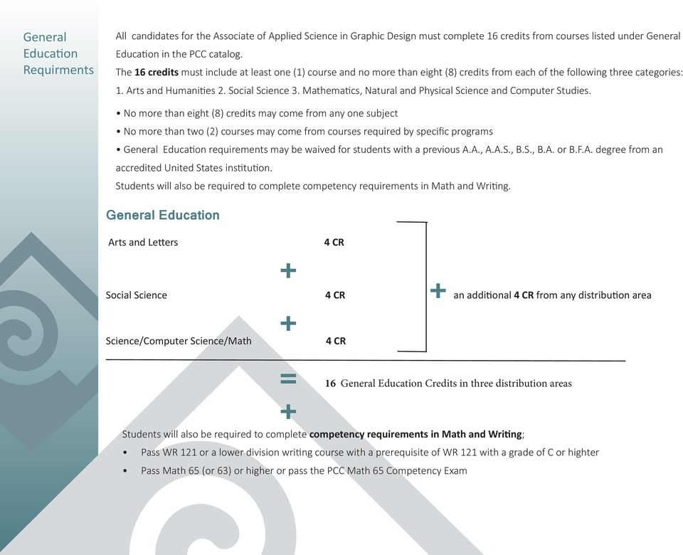 Mathematics, Natural and Physical Science and Computer Studies.