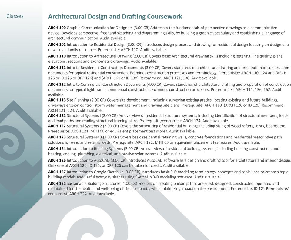 ARCH 101 Introduction to Residential Design (3.00 CR) Introduces design process and drawing for residential design focusing on design of a new single family residence. Prerequisite: ARCH 110.