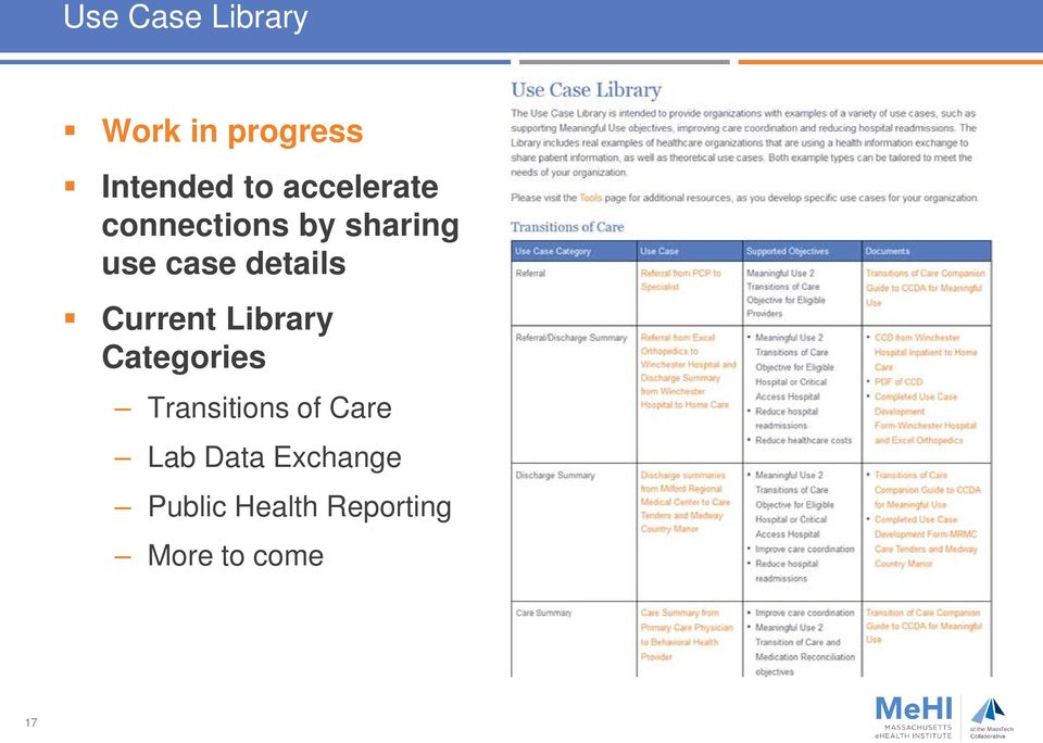 Current Library Categories Transitions of Care Lab