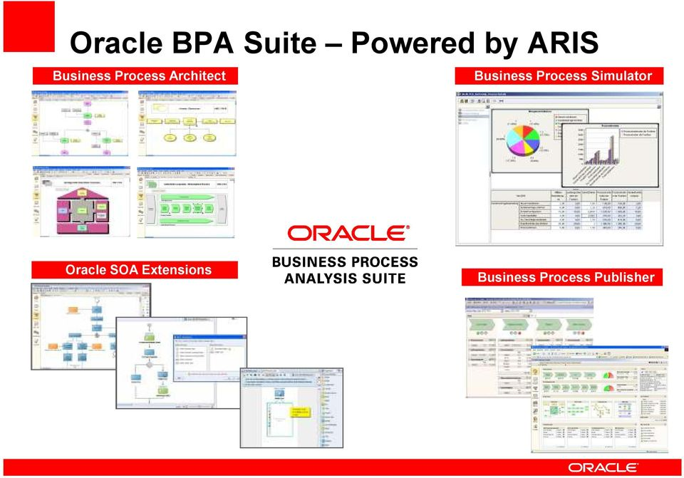 Business Process Simulator Oracle