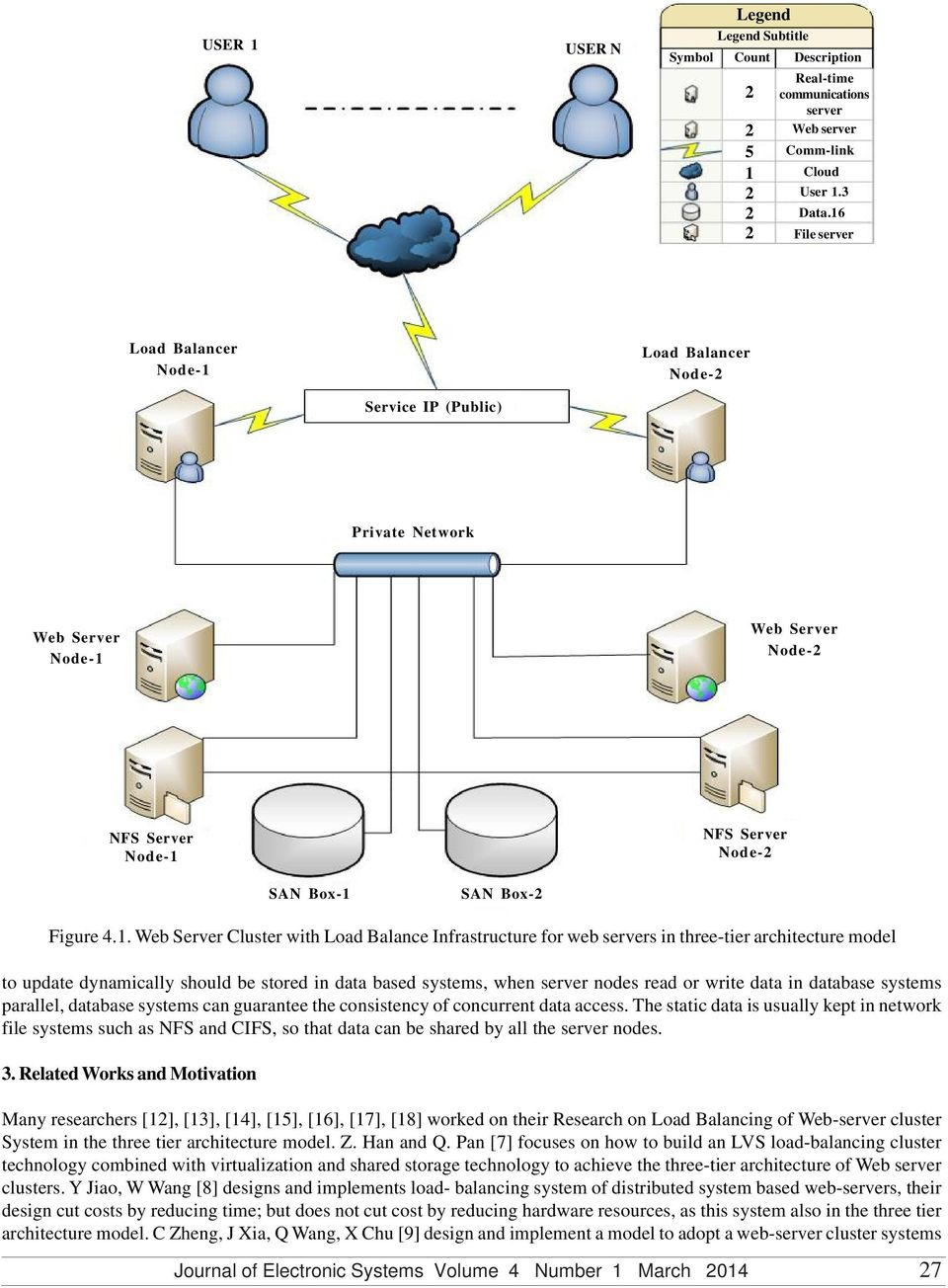 web servers in three-tier architecture model to update dynamically should be stored in data based systems, when server nodes read or write data in database systems parallel, database systems can