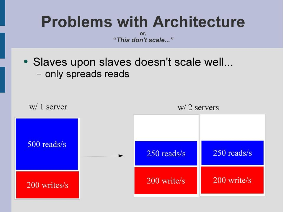 .. only spreads reads w/ 1 server w/ 2 servers 500