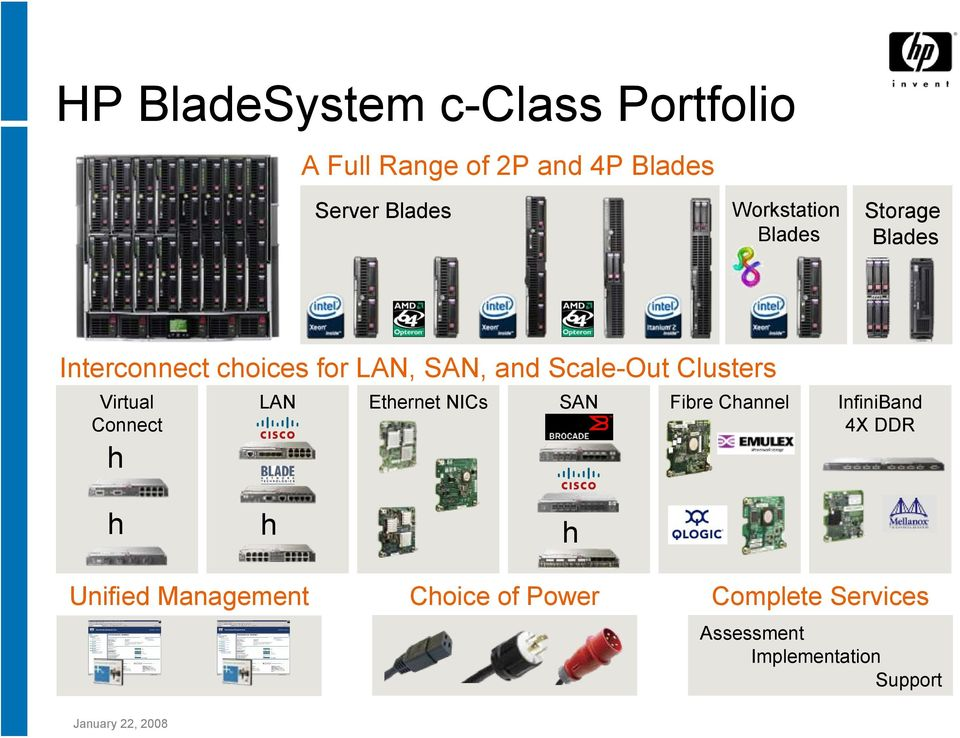 Clusters Virtual Connect h LAN Ethernet NICs SAN Fibre Channel InfiniBand 4X DDR h h h