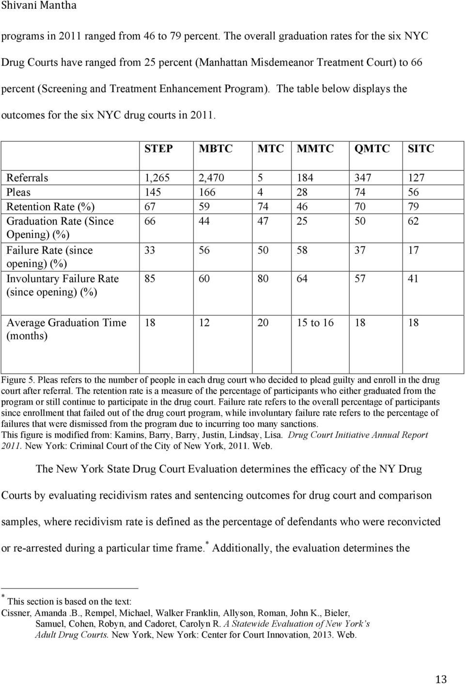 The table below displays the outcomes for the six NYC drug courts in 2011.