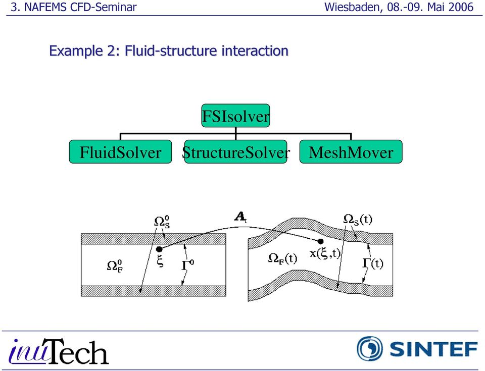 interaction FSIsolver