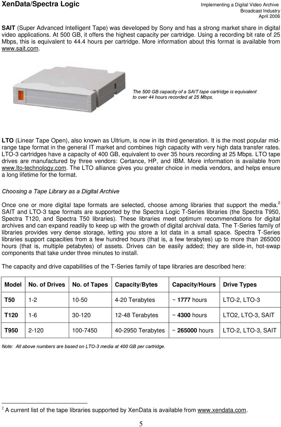 The 500 GB capacity of a SAIT tape cartridge is equivalent to over 44 hours recorded at 25 Mbps. LTO (Linear Tape Open), also known as Ultrium, is now in its third generation.