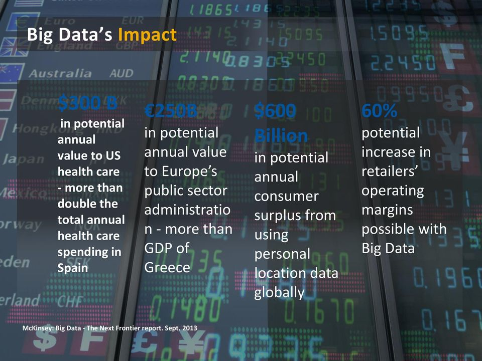 Greece $600 Billion in potential annual consumer surplus from using personal location data globally 60% potential
