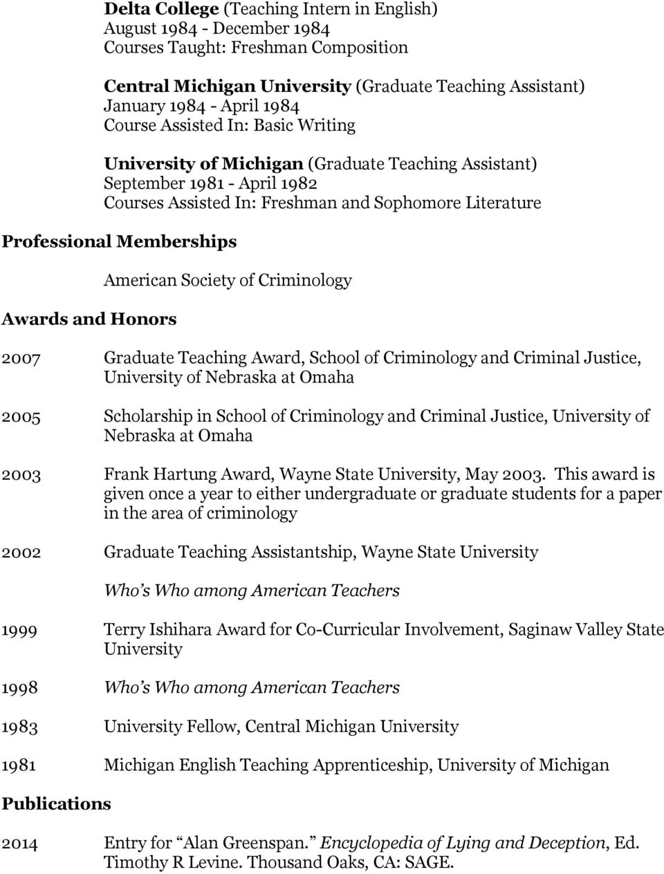 Honors American Society of Criminology 2007 Graduate Teaching Award, School of Criminology and Criminal Justice, University of Nebraska at Omaha 2005 Scholarship in School of Criminology and Criminal