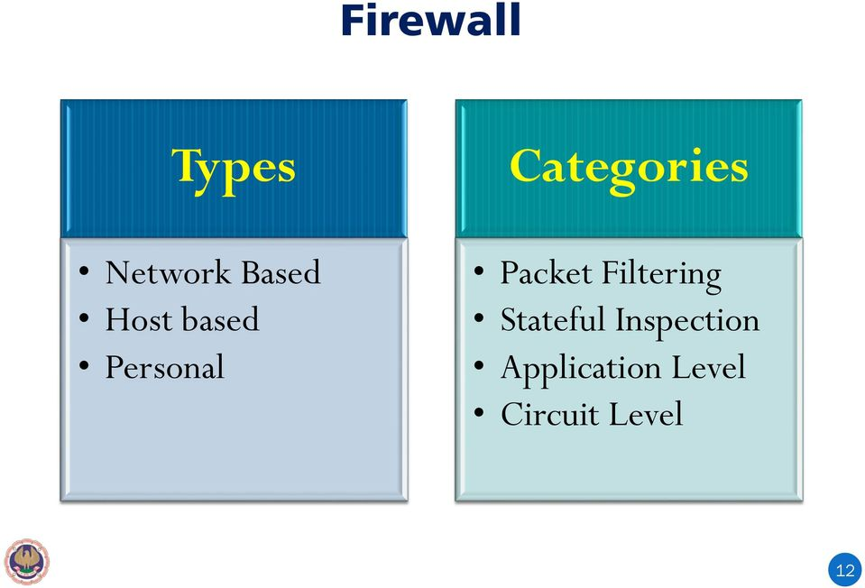 Personal Packet Filtering