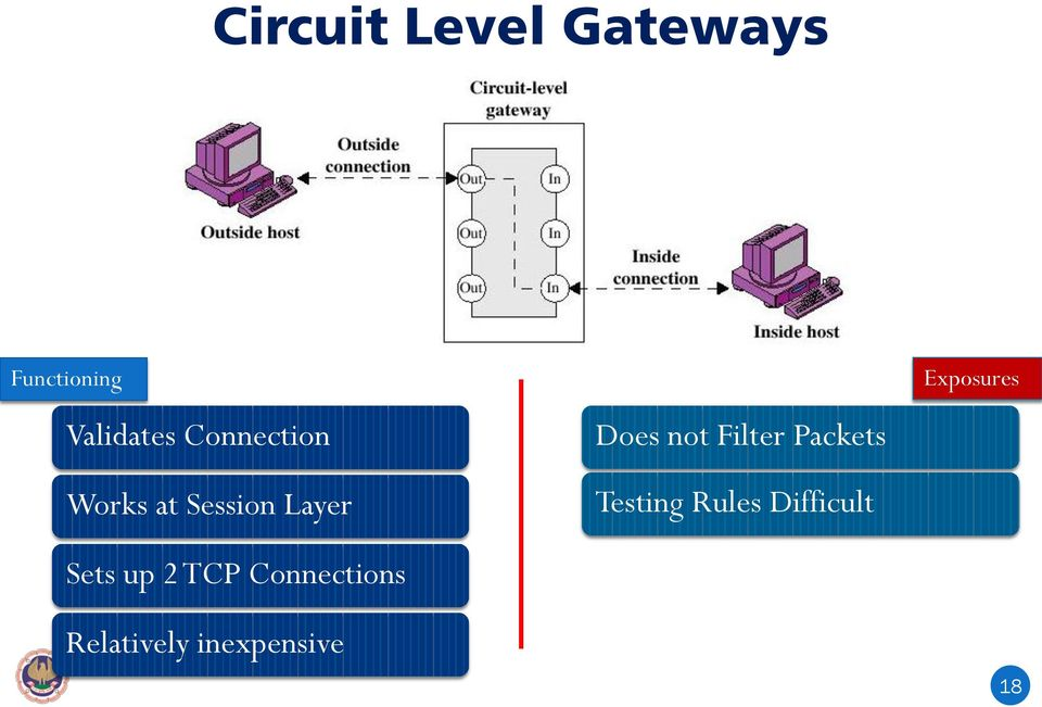 TCP Connections Relatively inexpensive Does