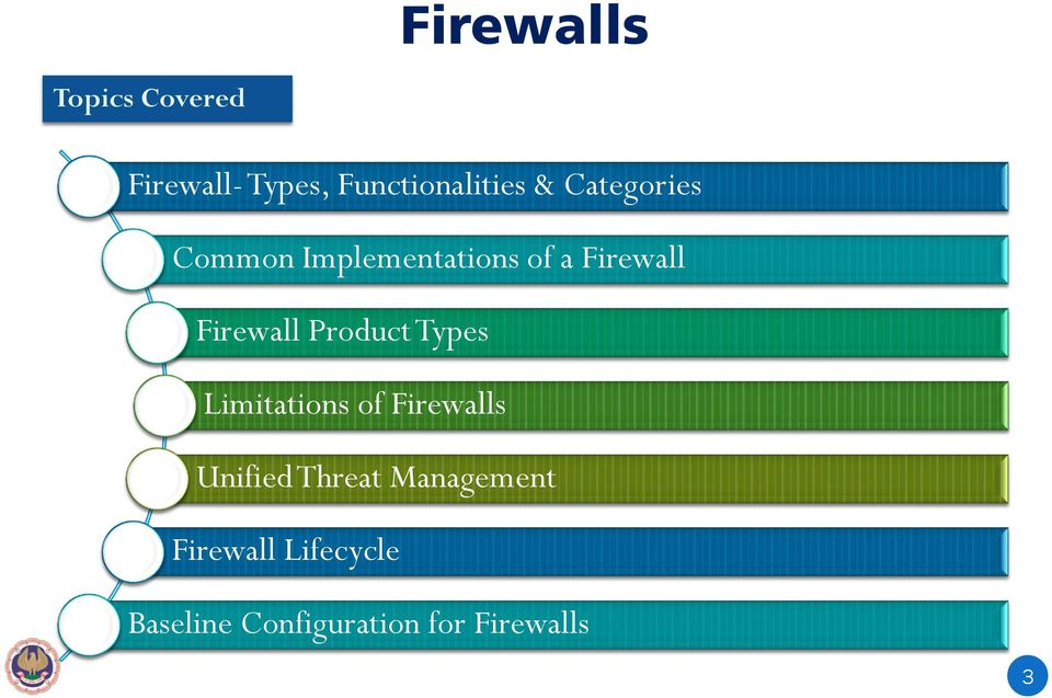 ProductTypes Limitations of Firewalls UnifiedThreat